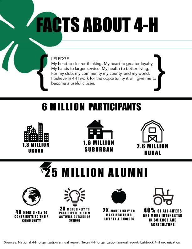 Felts_infographic